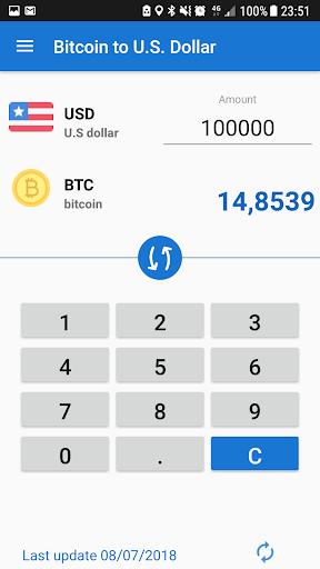 bitcoin konverter)