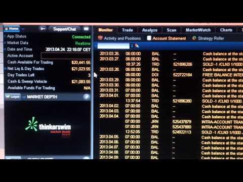 videó kereskedés hírek bináris opcióival