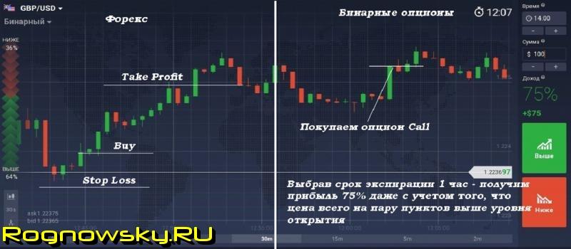 bináris opciók trendmutatói)