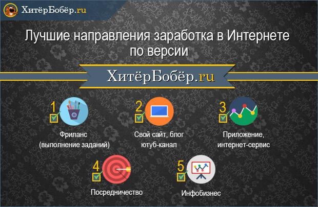 részmunkaidős munka az interneten befektetés nélkül)