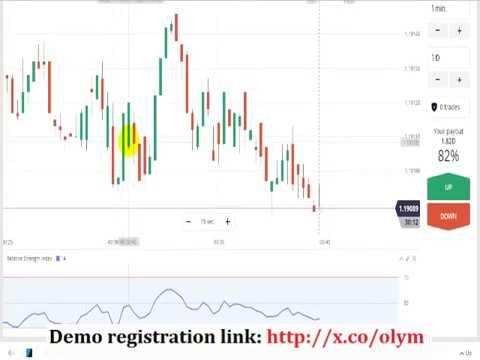 bináris opciók olimp trade demo