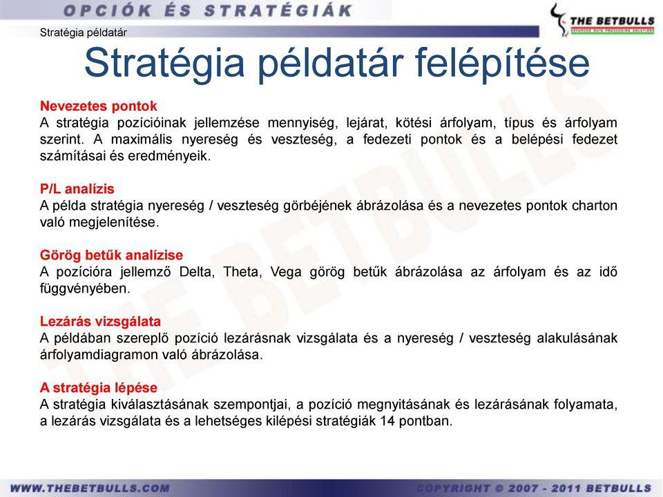 delta opciók semleges stratégia)
