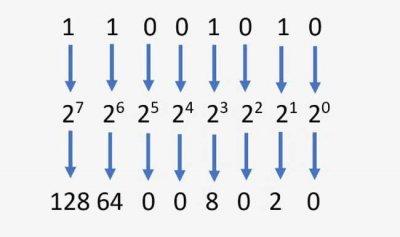 jelzőrendszerek bináris opciókhoz