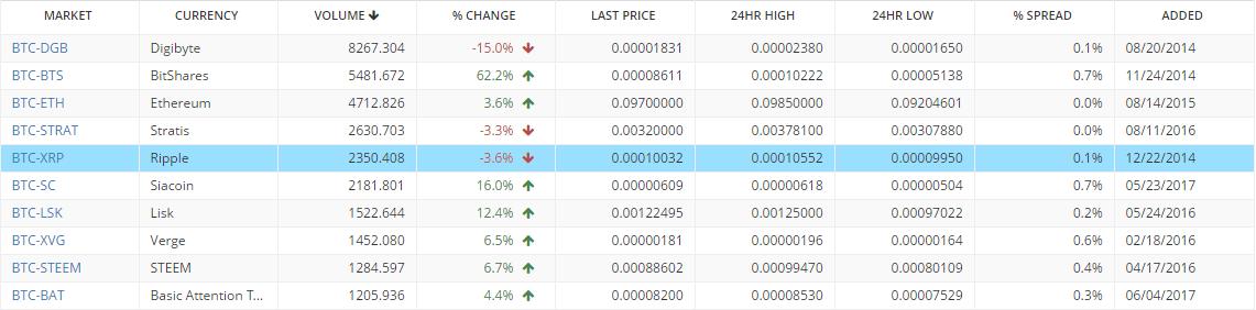 nyereséges-e bitcoinot vásárolni)