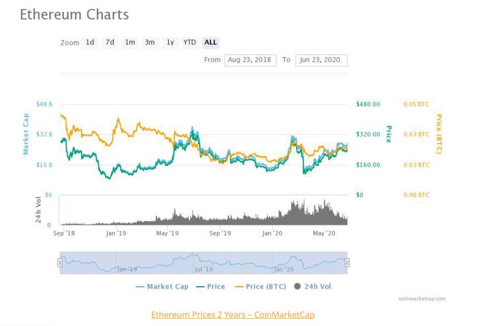 a mai bitcoin költsége dollárban