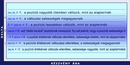 legjobb opciók mutatója)
