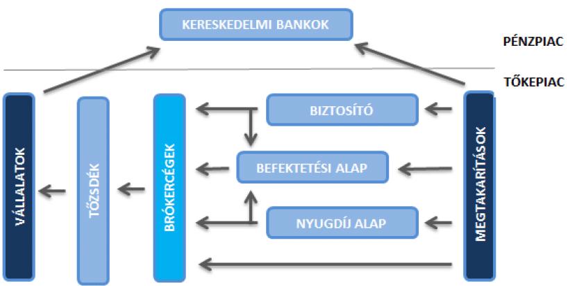 hogyan lehet kereskedési botot készíteni)