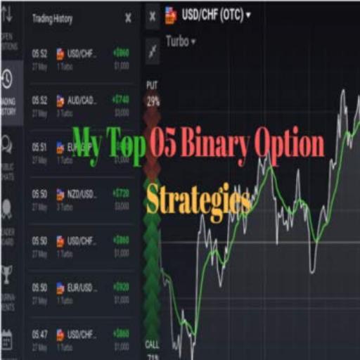 kereskedési demo bináris opciók Az Opera pénzt keres az interneten