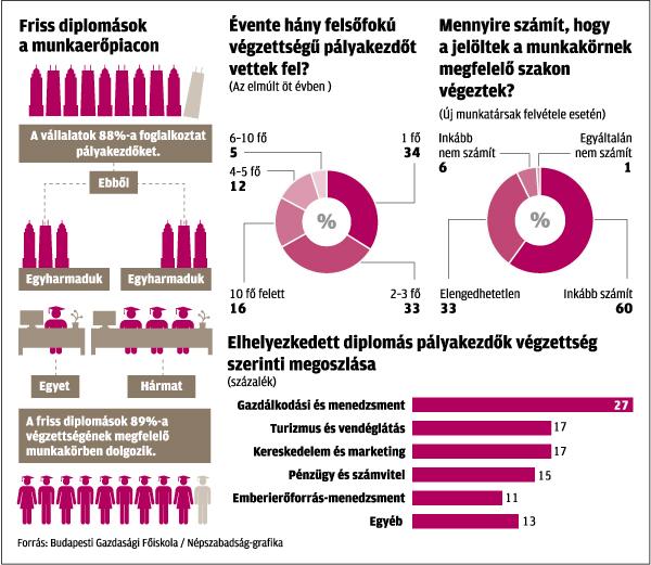 Adózás internetes értékesítés után – BLOG | RSM Hungary