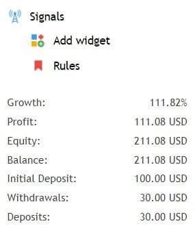 ZuluTrade ++ Megbízható másolat kereskedési felülvizsgálat | Átverés vagy nem?