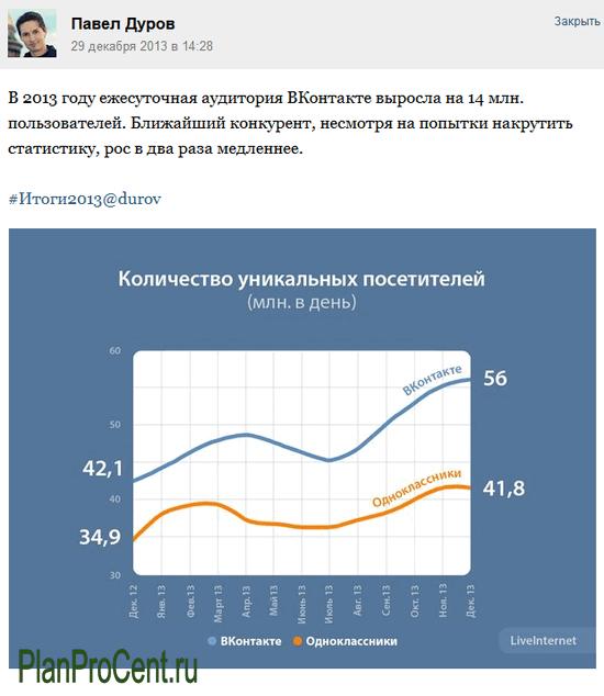 mennyi pénzt keresett Durov)