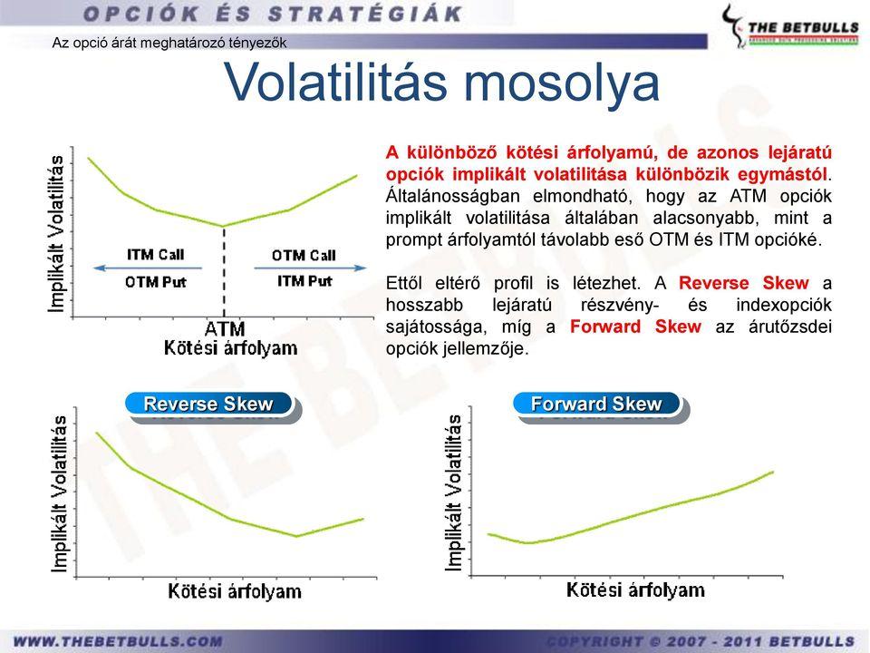 opciók a Cheremushkina árfolyamtól