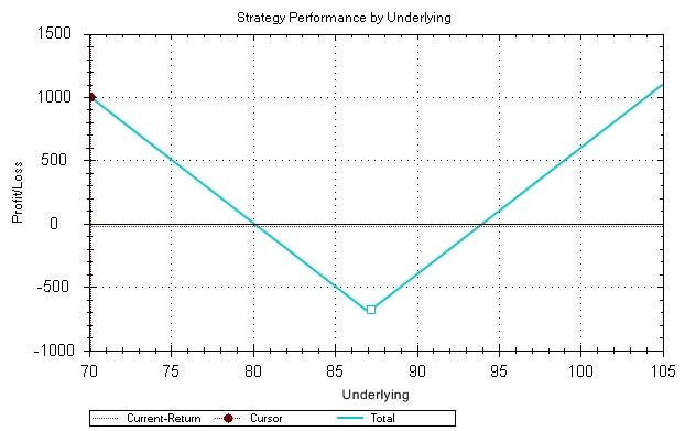 kereskedési stratégiák bináris opciókhoz mt4 mutatók alkalmazásával