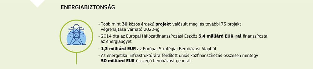 érdeklődésre számot tartó beruházások az interneten)