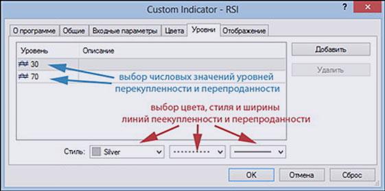rsi bináris opciók jelzik)