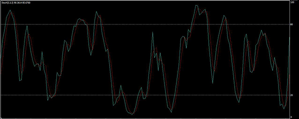 tippek kezdő bináris opciós kereskedőknek