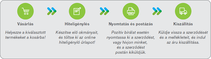Vásárlói vélemények II.