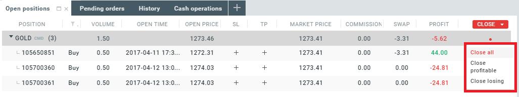 Forex számlatípusok | Forex kereskedési számla az reaktorpaintball.hu-nál