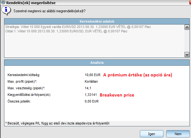 prémium eladási opció)