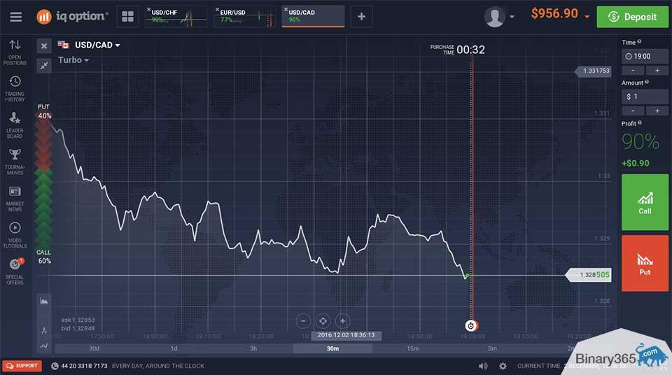 BINATEX » Megbízható ellenőrzés és teszt ++ Átverés, vagy sem?