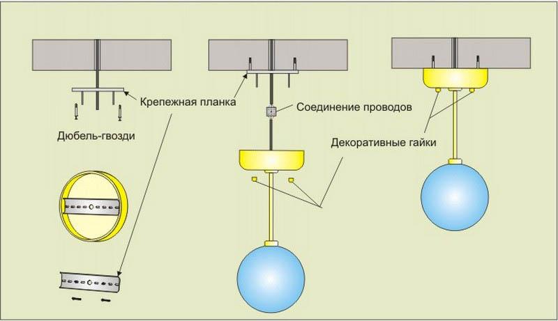 felszerelési lehetőség)