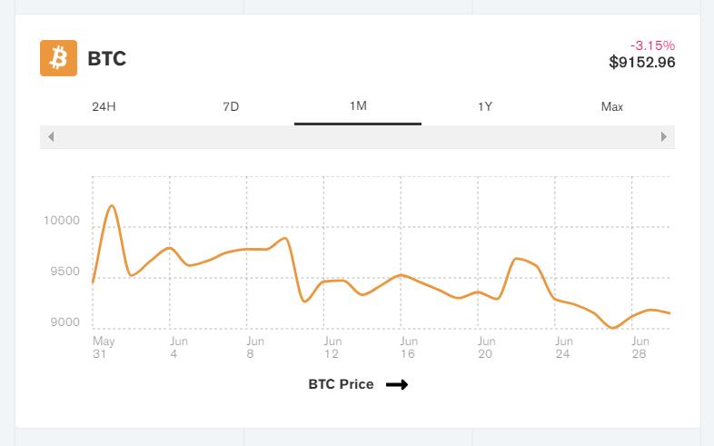 bitcoin hogyan lehet keresni passzív jövedelmet