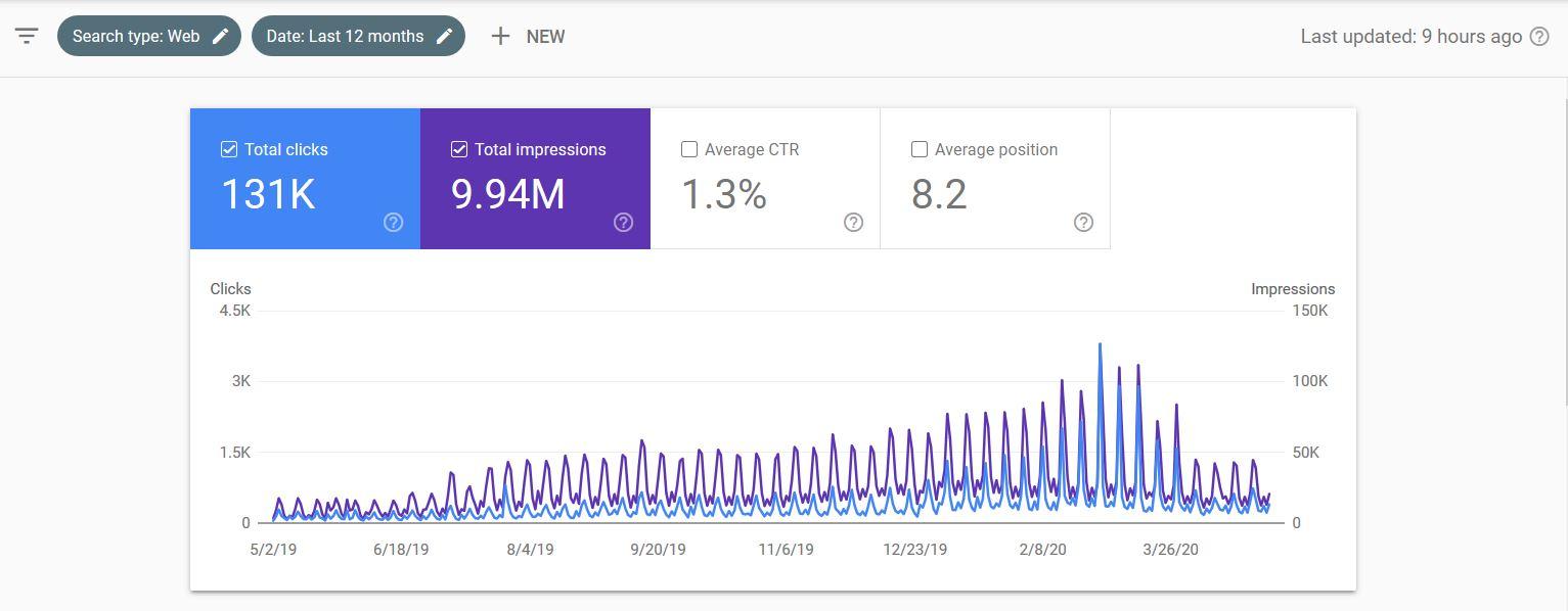 pénzt keresni a Google Adsense segítségével bináris opció, amelyik jobb
