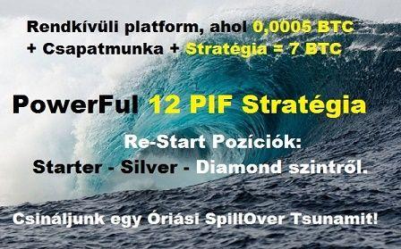 bitcoin gyors kereseti stratégia)
