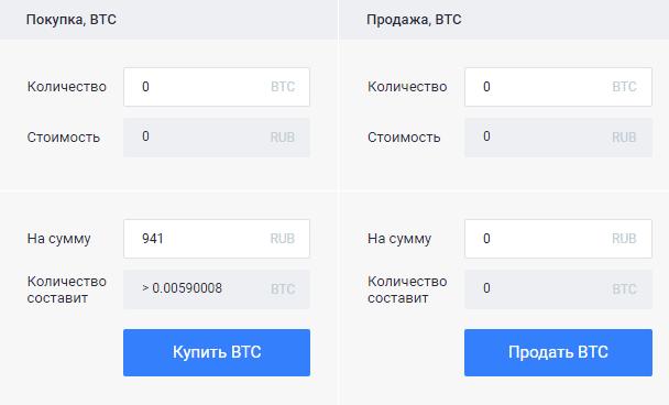 Mik azok a bitcoinok.