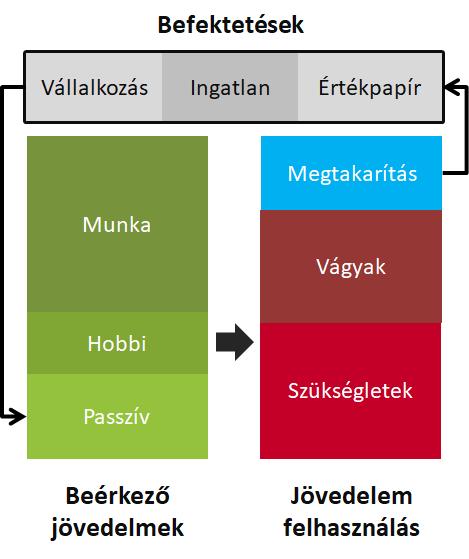 mobil bináris opció