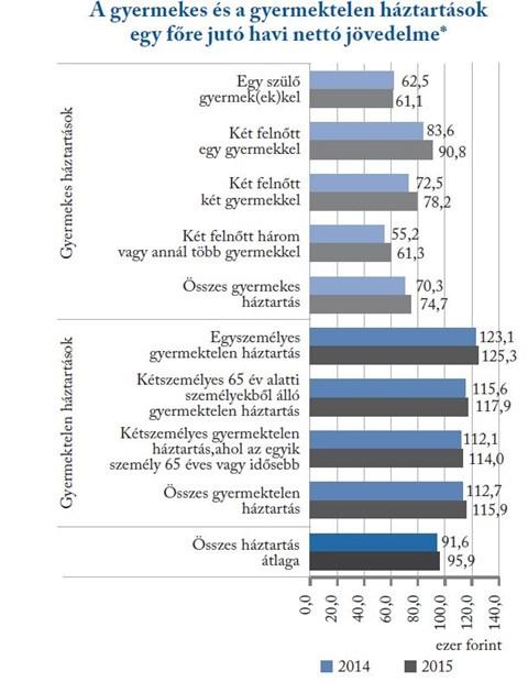 Az átlagos amerikai pénzügyei számokban – Kiszámoló – egy blog a pénzügyekről