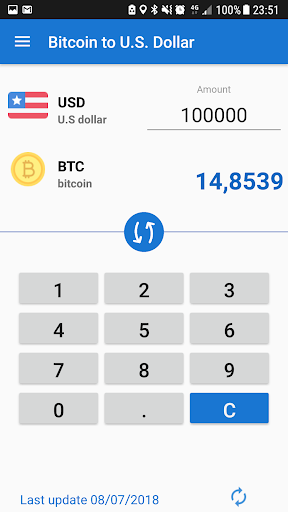 bitcoin konverter