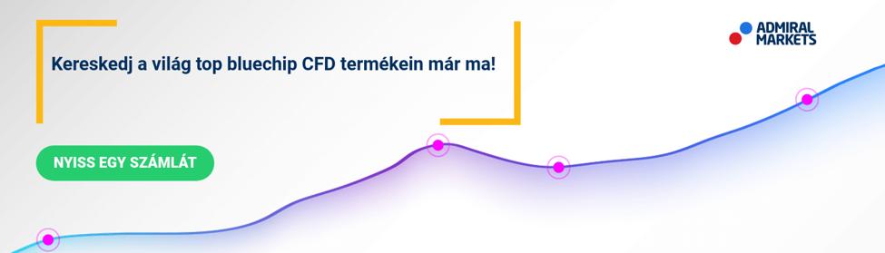 Kereskedjen az iFOREX-szel - Egy FCA által szabályozott befektetési szolgáltatóval