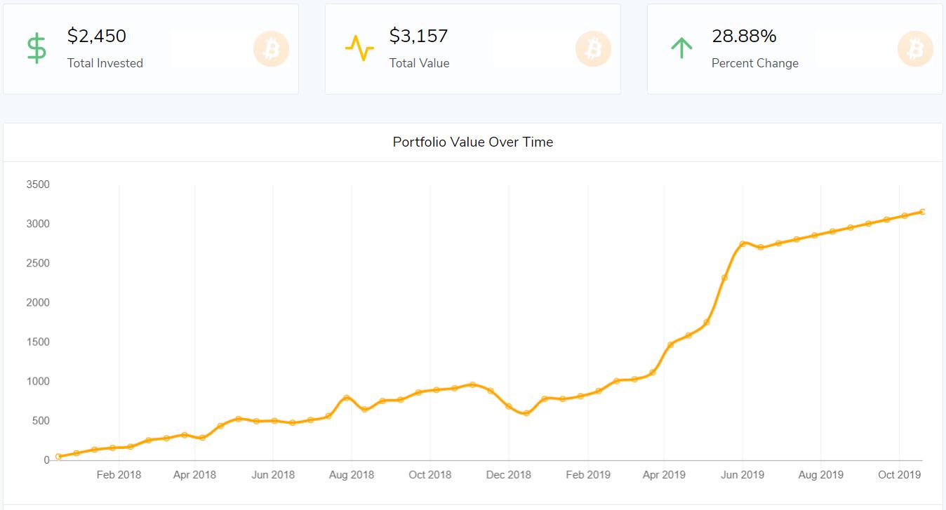 Bitcoin befektetés: jó döntés befektetni a legnépszerűbb kriptovalutába? - reaktorpaintball.hu