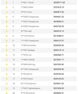 kockázati pénzkezelés bináris opciók)