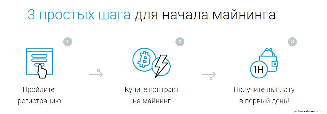 hogyan lehet bitcoinot készíteni a számítógépen