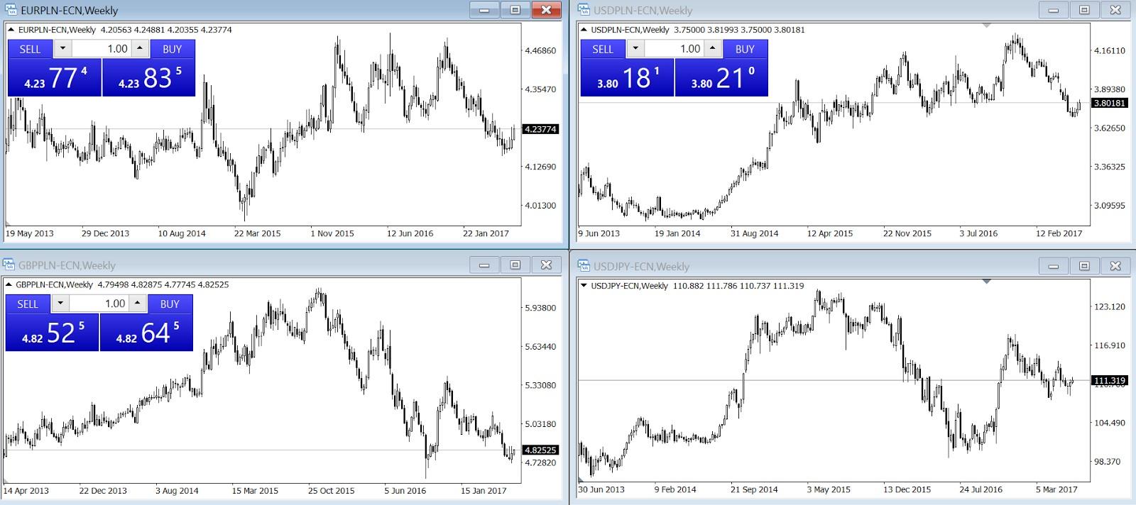 Trading Binary Options - mi ez? A legjobb stratégia kereskedelmi