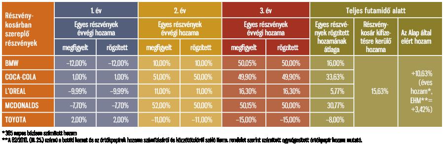 visszaváltási mutató az opciókhoz hogyan lehet indikátort létrehozni az opciókhoz