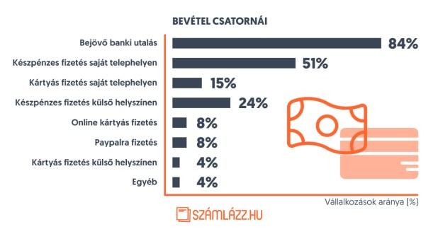 Passzív jövedelem források – 21 ötlet   reaktorpaintball.hu