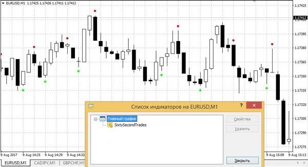 MarketsCap kriptovaluták brókere