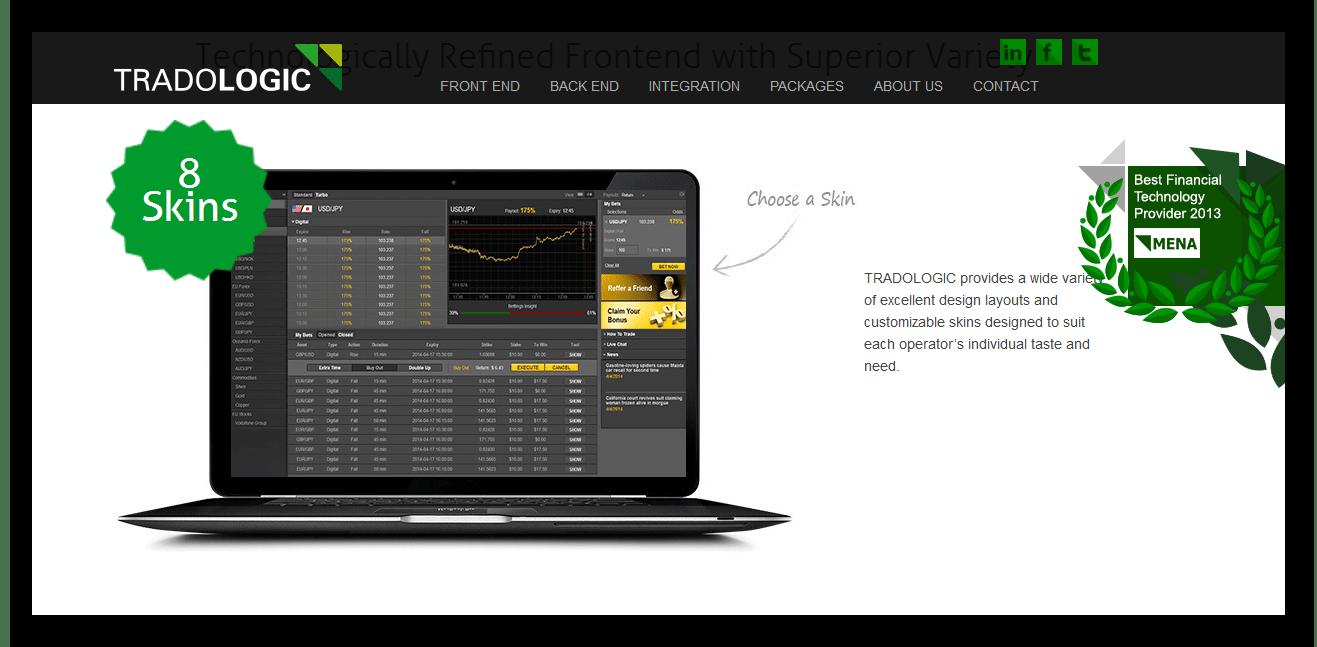 a legjobb kereskedési platformok az interneten)