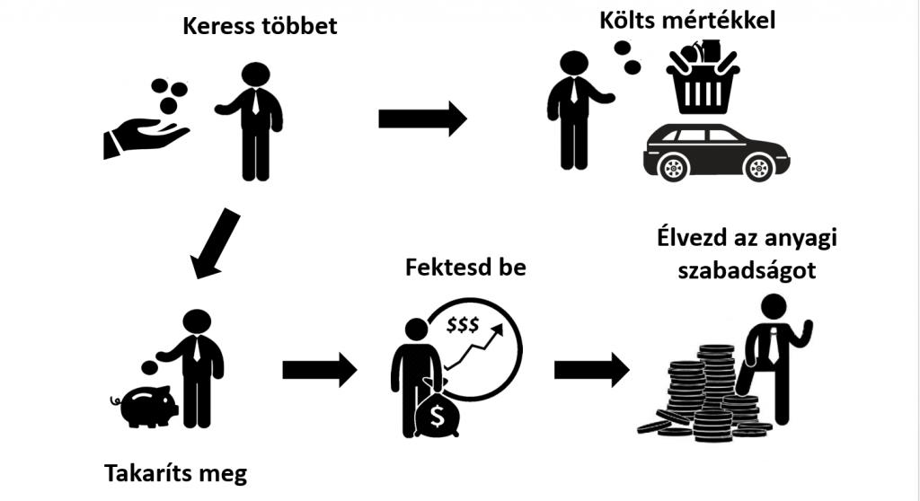 kereskedési stratégia bináris opciók tsnals hogyan lehet pénzt keresni milyen ötletek vannak