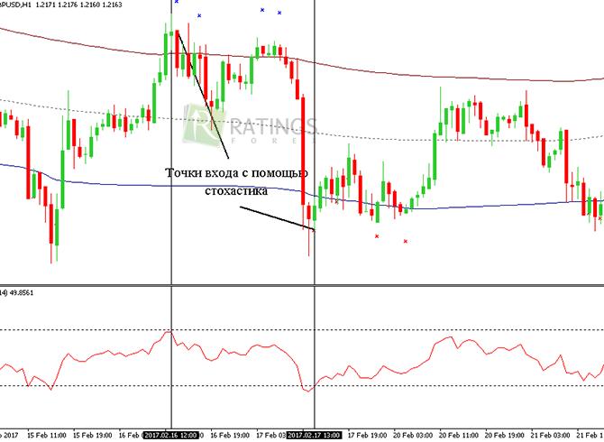 FX broker választás – Tőzsdei kereskedés, tanfolyamok