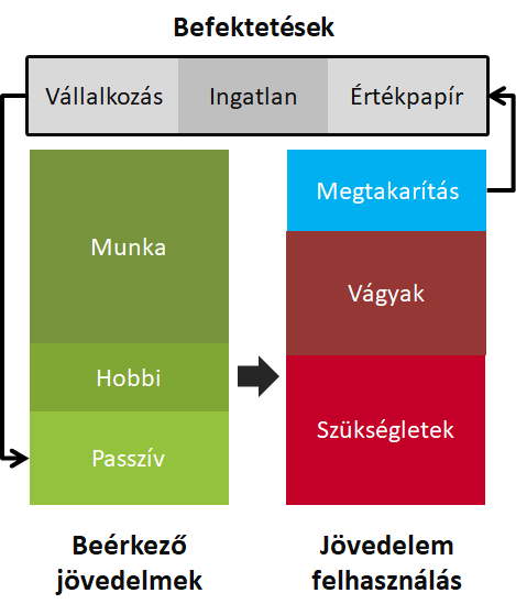 Civitas Intézet - Hírek