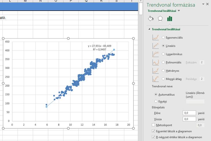 Trend- és mozgóátlag-vonal felvétele diagramban - Office-támogatás