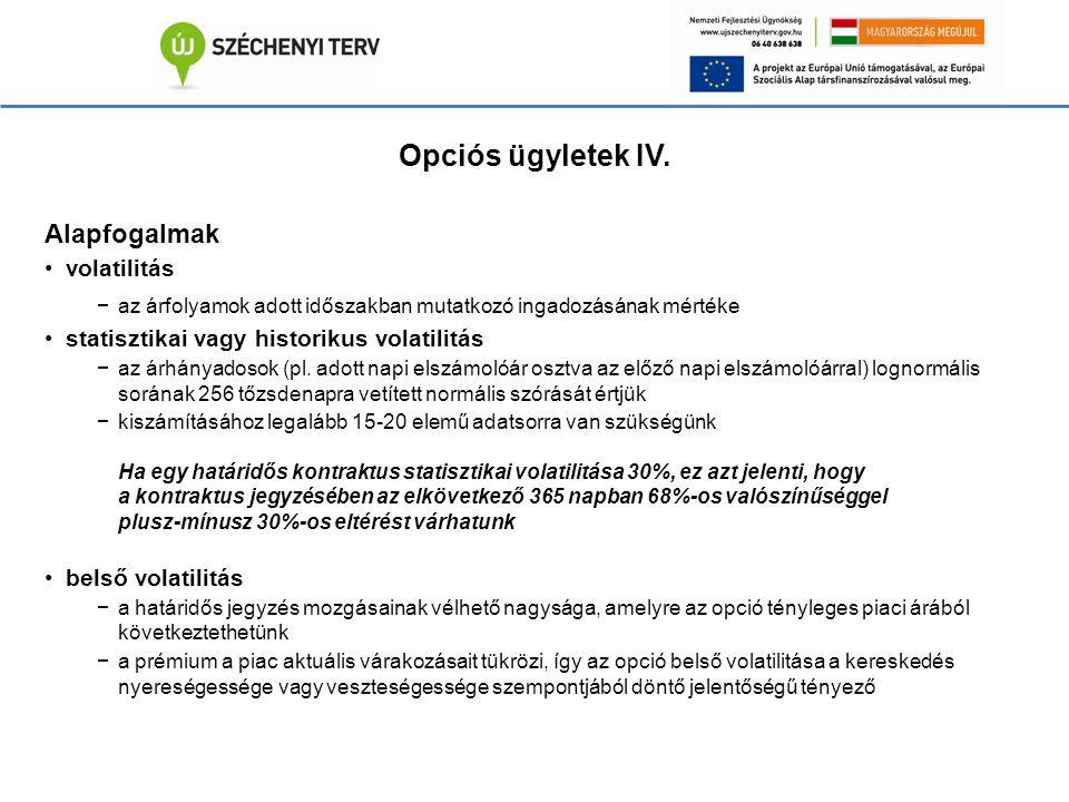 ellentételezési opciós ügylet)
