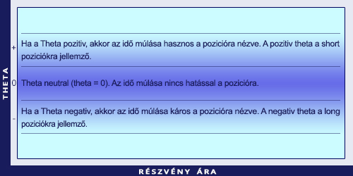 opció görögök)