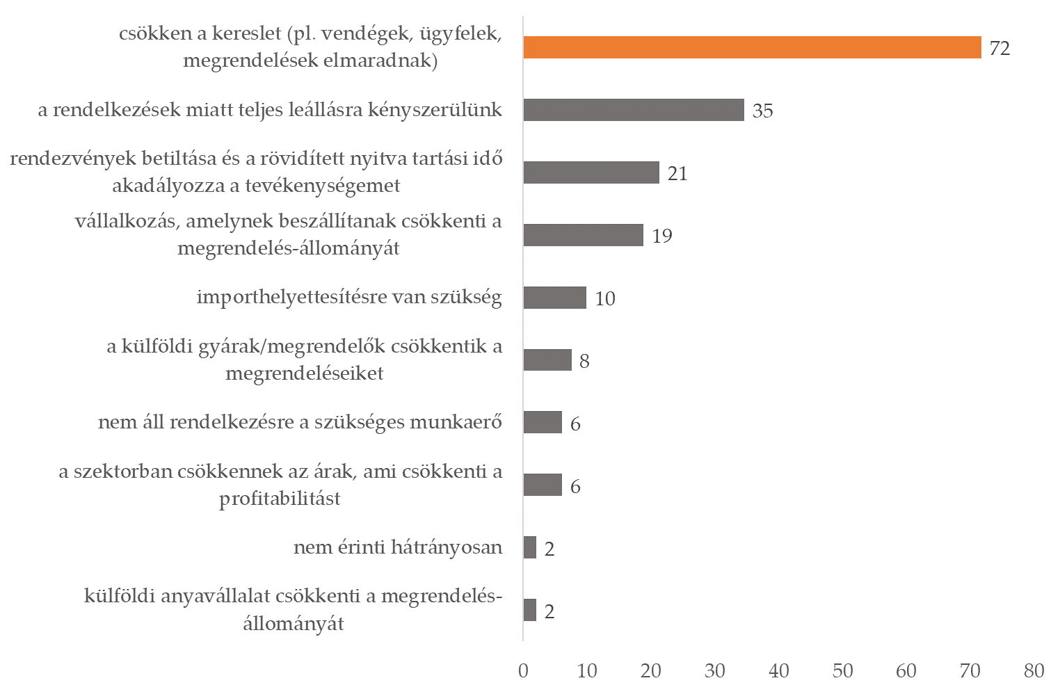 Komárom-Esztergom Megyei Kereskedelmi és Iparkamara