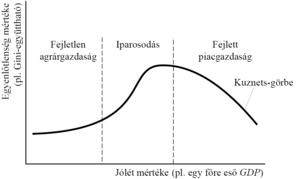 opciós jövedelem rendszer)