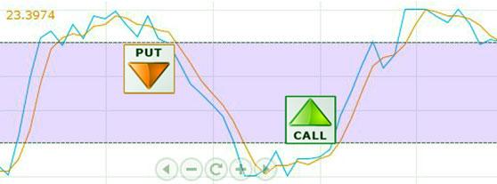 A volatilitásindex lehet az iránytű a COVID-19 részvénypiaci zűrzavarban